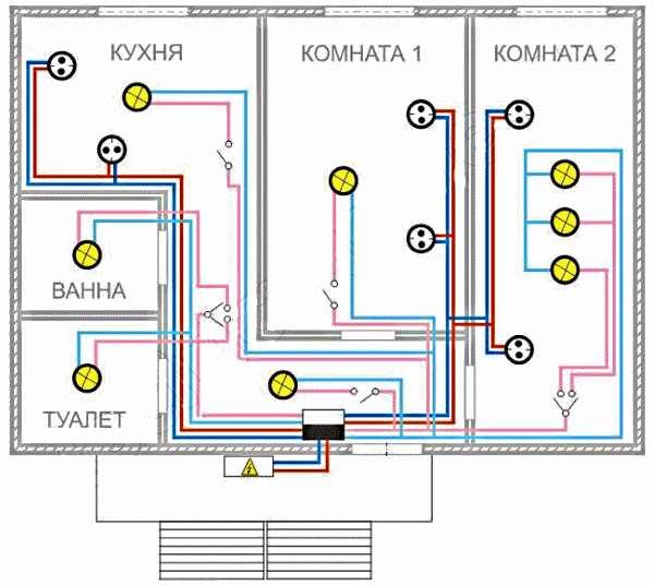 Проводка в 1 комнатной квартире