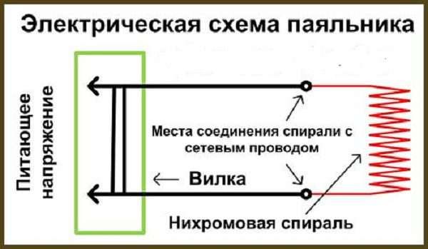 Принцип работы, основные неисправности и способы ремонта паяльника
