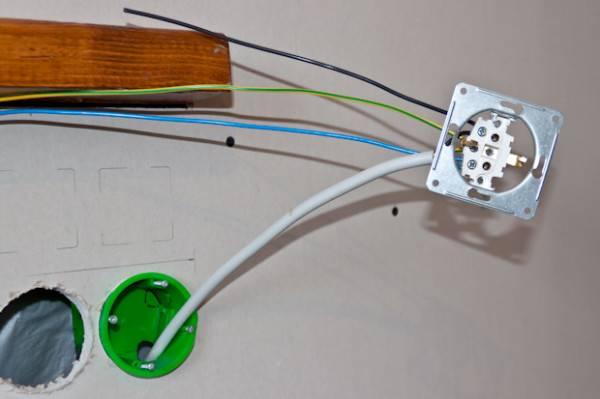 Проводка под гипсокартоном: видео-инструкция по монтажу электропроводки в гипсокартонных перегородках своими руками, цена, фото