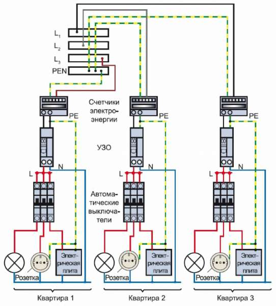 Схема устройства электрического щита